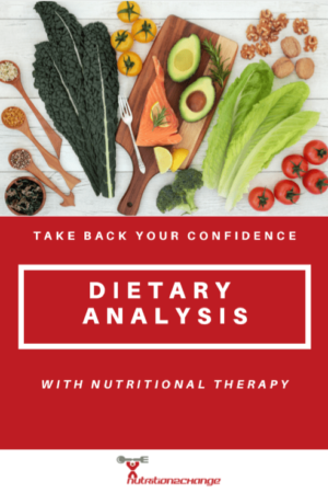 Dietary analysis product image